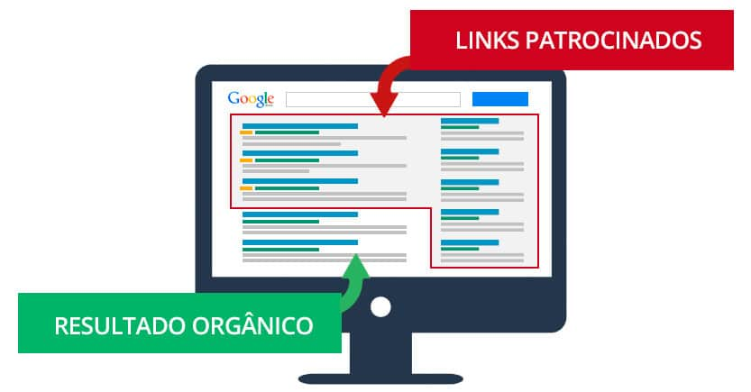 links-patrocinados-adwords